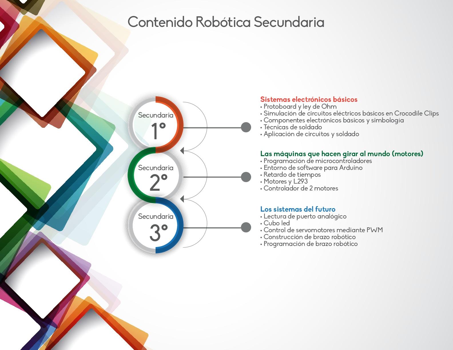 contenido-robotica-sec-001