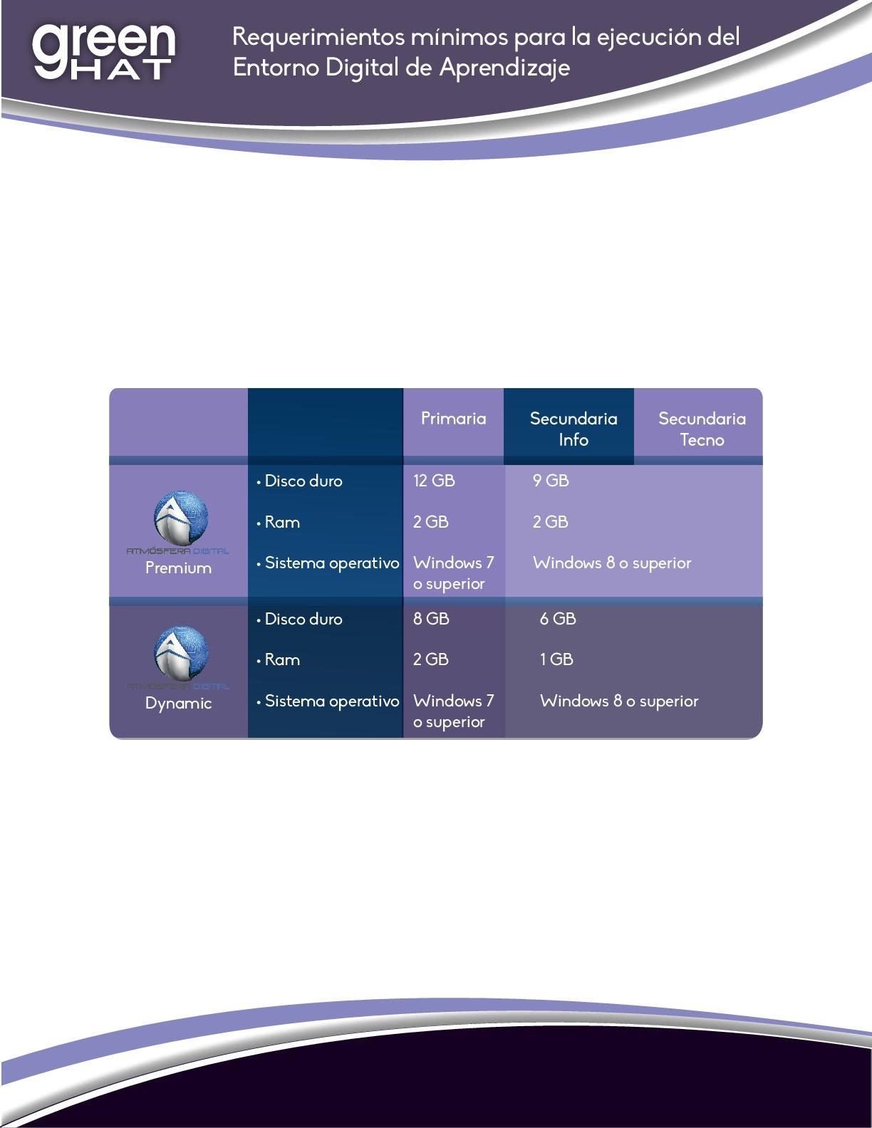 requerimientos-minimos-sw-002