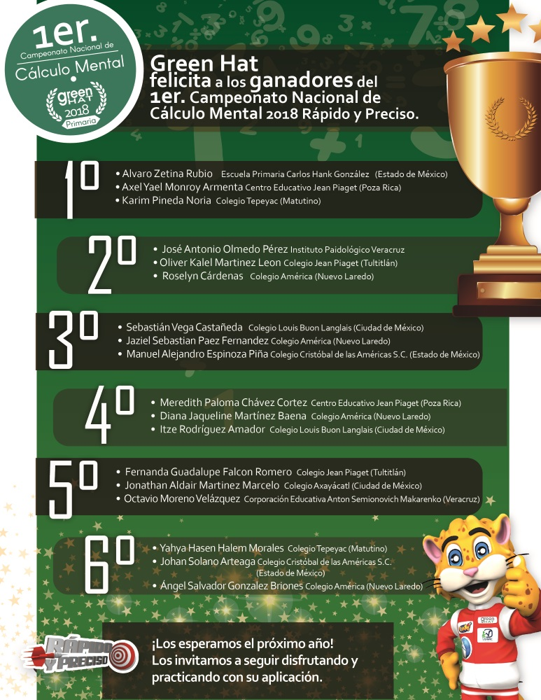 Campeonato Cálculo Mental Green Hat 2018